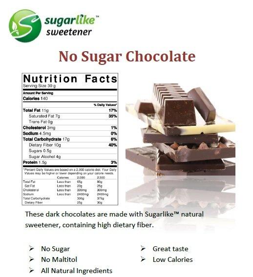 No Sugar Chocolates
